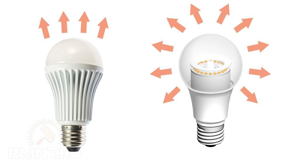Lampade da tavolo a led di potenza qual è il fattore di potenza