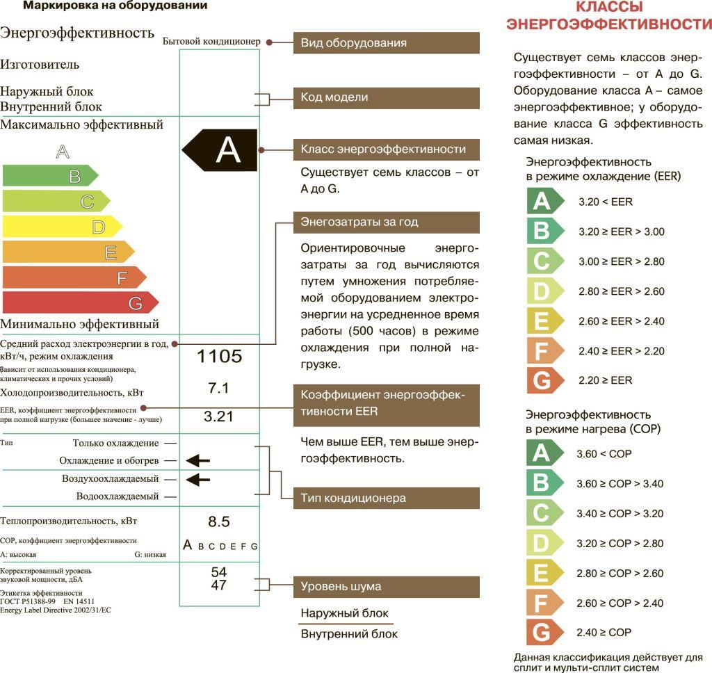 Tabella di confronto della potenza della lampada a risparmio energetico. Caratteristiche del dispositivo e caratteristiche tecniche delle lampade a risparmio energetico 84