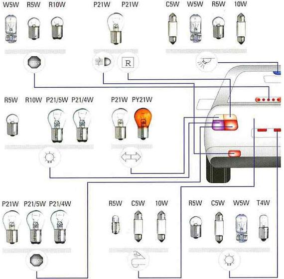 Распространенный типоразмер галогеновых автомобильных ламп: как выбрать надежную модель