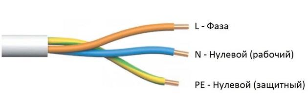 Der Draht Ist Blau Gelb Rot Bezeichnung Von L Und N In Elektrisch