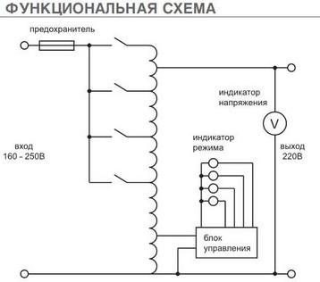 Вольтодобавочный стабилизатор напряжения купить стабилизаторы напряжения трехфазные
